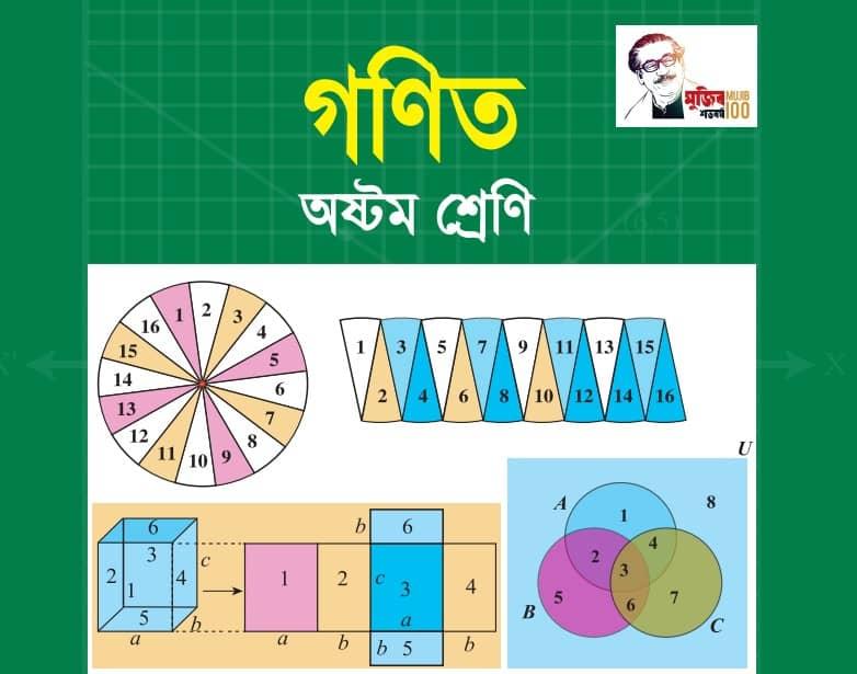 অষ্টম শ্রেণির ম্যাথ বই PDF ( class 8 math book)